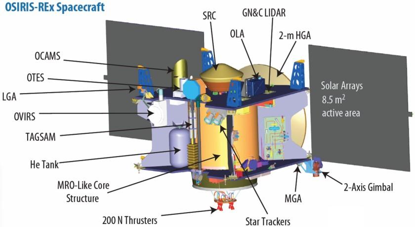 OSIRIS-REx-spacecraft